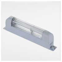 panel lamp supplier